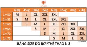 Bảng size quần tập Gymme