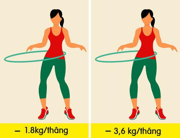 Bạn cần bao nhiêu calo/ngày để giảm cân?